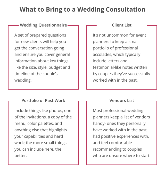 What to bring to a wedding consultation inforgraphic