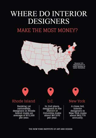 How Much Money Do Interior Designers Make A Year How Much Money Do Interior Designers Make A