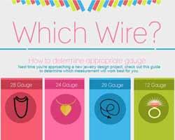 Which Wire?